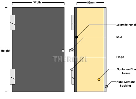 spare fuses box enclosure meter panels thermal products  meter panels thermal products